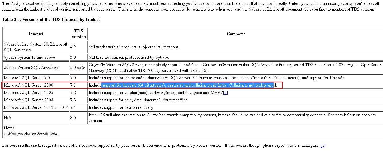 matrix_compatibilidade_TDS